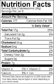 almond butter nutrition facts