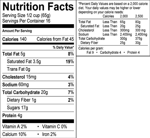 Great Value Chocolate Chip Cookies Nutrition Facts