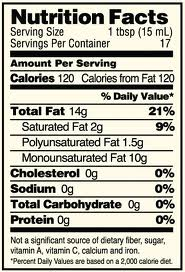 olive oil nutrition facts- No Diets Allowed